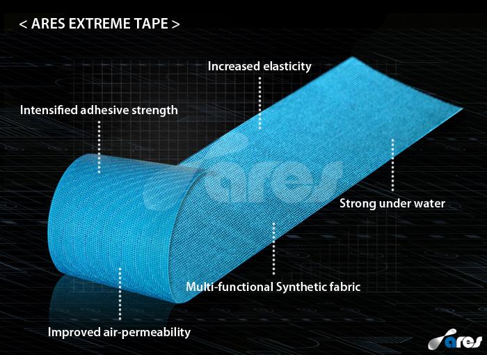 ARES EXTREME synteettinen teippi 5 cm x 5 m